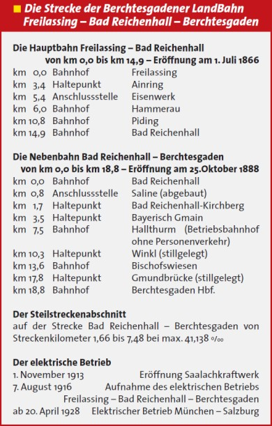 altes bayerisches flügelsignal